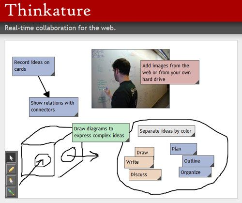 Thinkature - Real-time Collaboration Dashboard