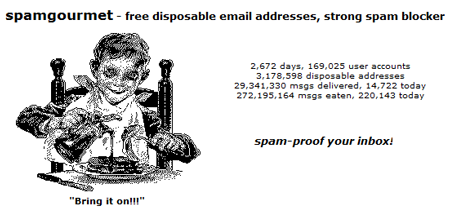 Email Spam Blocker