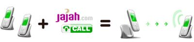 JAJAH - Free (or Cheap) Calling to/from any landline or mobile phone worldwide.