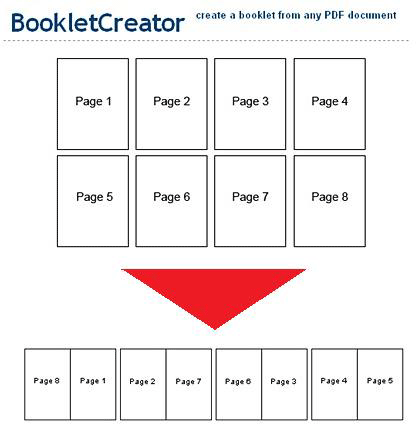 how to create a booklet from a word document