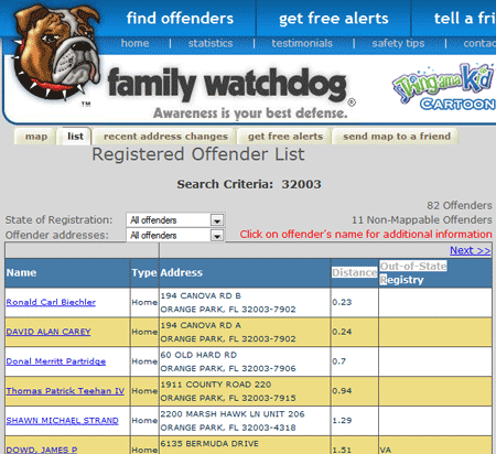 watchdog sex offender listing in Toowoomba