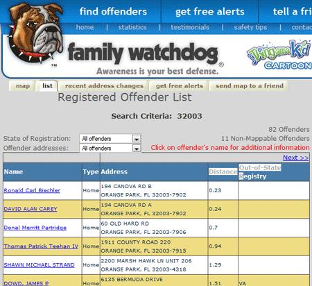 Family Watchdog
