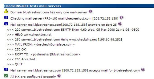 Diagnose Email Server Problems with Free Tools