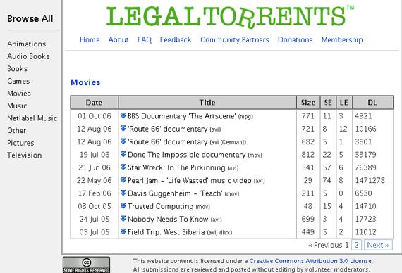 LegalTorrents - Legal Torrent Site