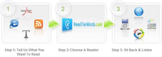 ReadTheWord - Convert Text Documents to Speech