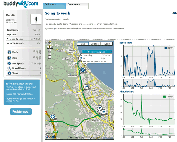 GPS cell phone tracking software
