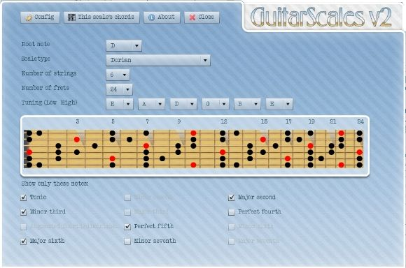 Guitar Scales Practice and Lessons