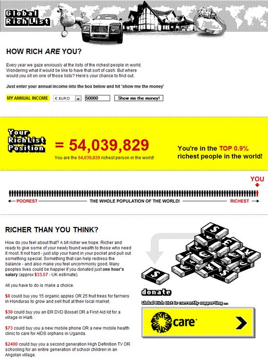 global rich list   Global Rich List: How Rich Am I in The World ?