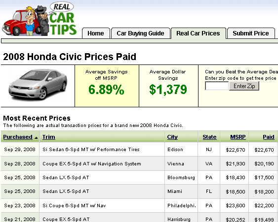 RealCarTips: Find Out How Much Others Paid for Their Car realcartips11