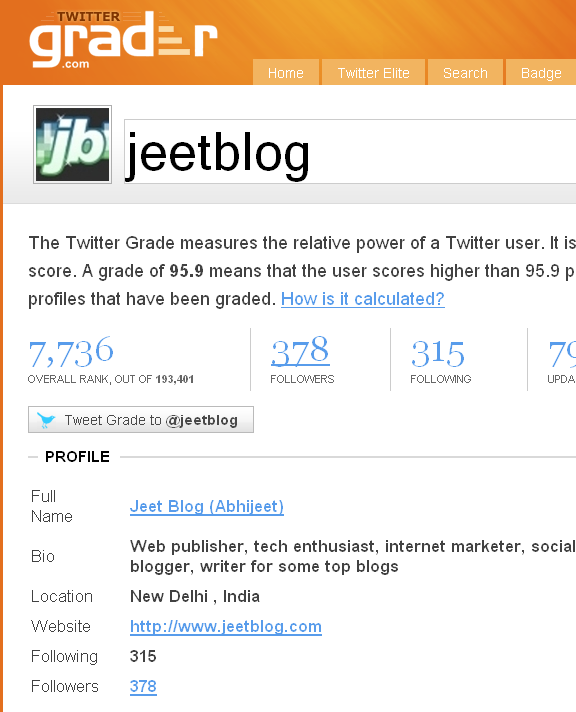twittergrader2   Twitter Grader: Check Out The Rank of Your Twitter Profile