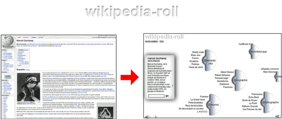 visual wikipedia