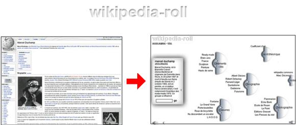 visual wikipedia