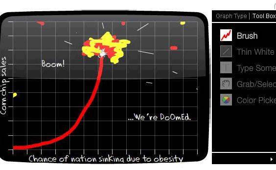 draw graphs online