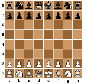 Chess Openings | Chess Opening Software
