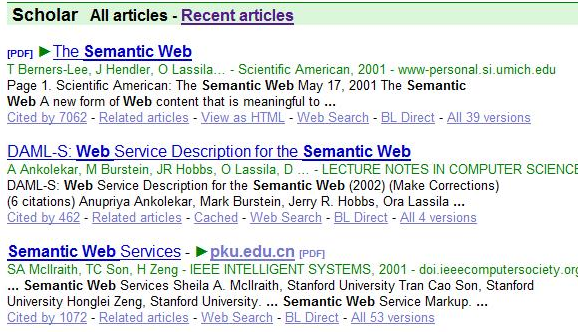 7 Almost Unknown Google Search Engines You Should Use googlescholar