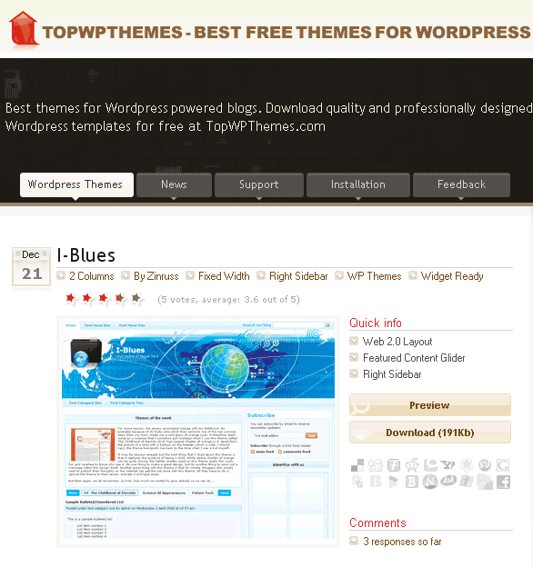 hot wordpress themes