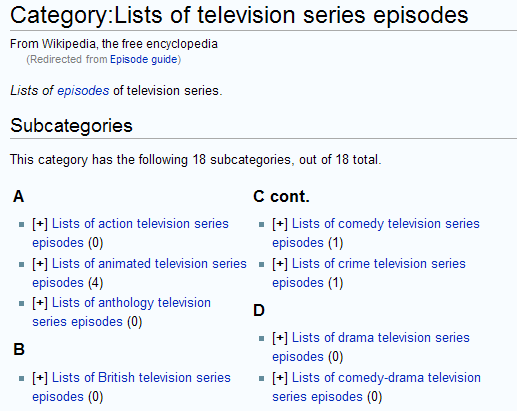 tv episode list wikipedia