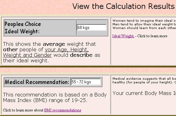 calculate your ideal body weight