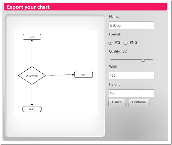 web based diagram editor
