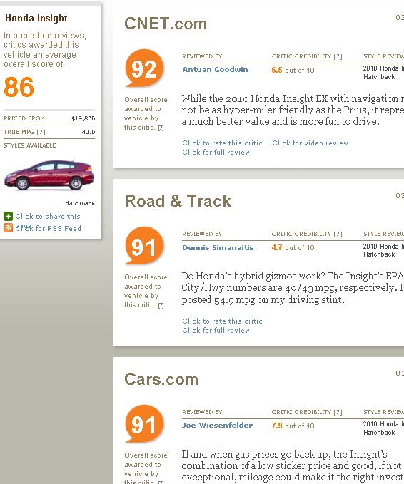 car reviews and rankings