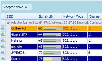 How To Use Xirrus To Figure Out WiFi Network Problems all info