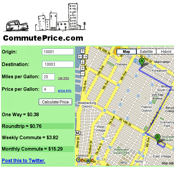 commuting expense calculator