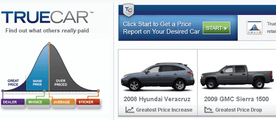 new car prices paid