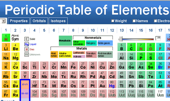 Ptable Cool Periodic Table Of Elements Online