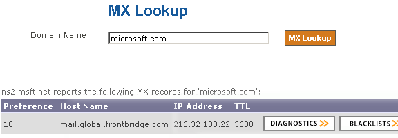 image144   MX Toolbox: Check If Your Email Is Blacklisted