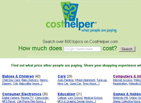 price of goods