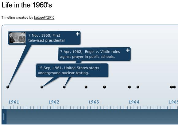 interactive timeline maker