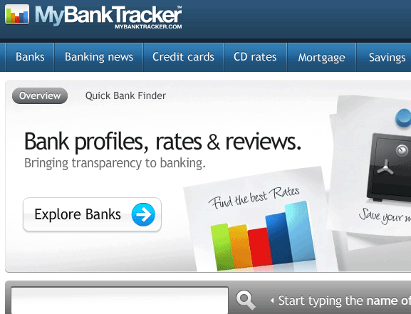 bank reviews ratings