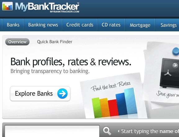 bank reviews ratings