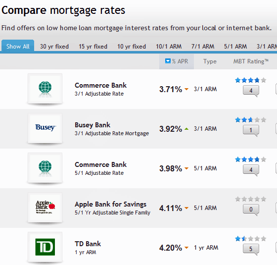 bank reviews and ratings