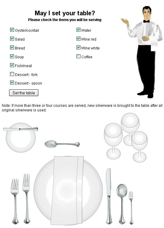 setup tableware   Setup Tableware: Learn How To Set Up A Table