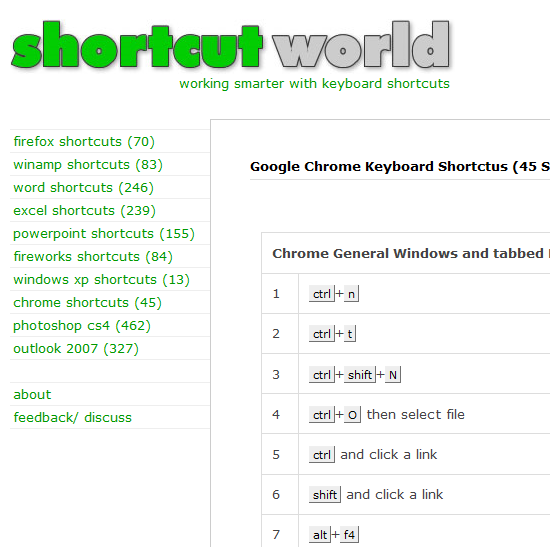 keyboard shortcut list