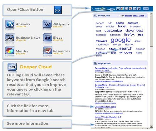 DeeperWeb Gets More Out Of Your Google Search
