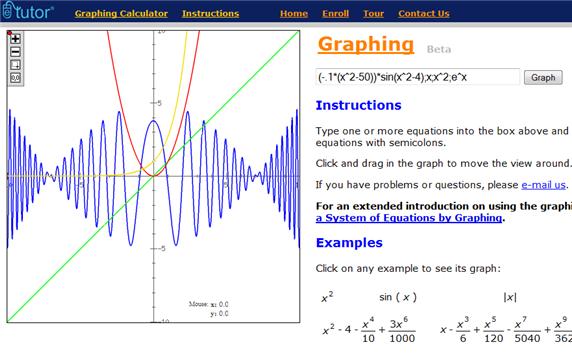 complex graphs