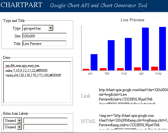 create charts online