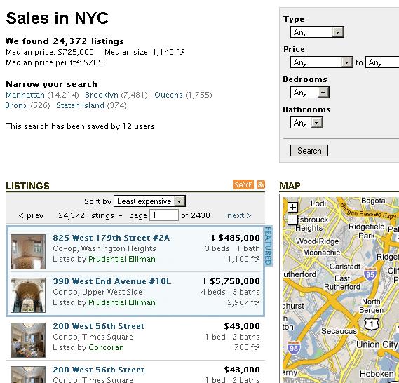 new york apartment sales
