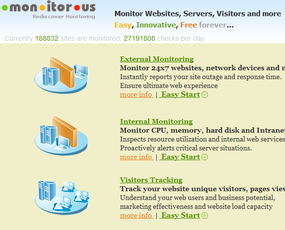 online site monitor