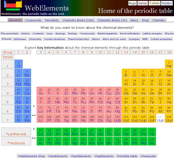 copy of the periodic table of elements