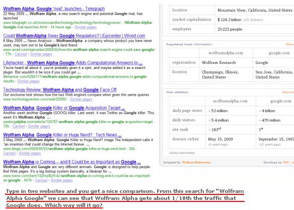 wolfram alpha google
