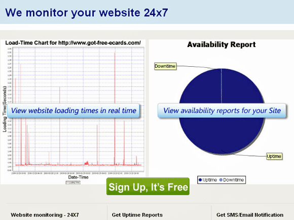 website monitoring tool