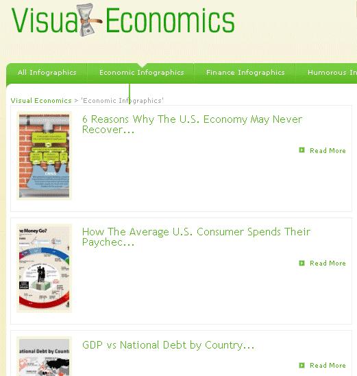 economic data sets