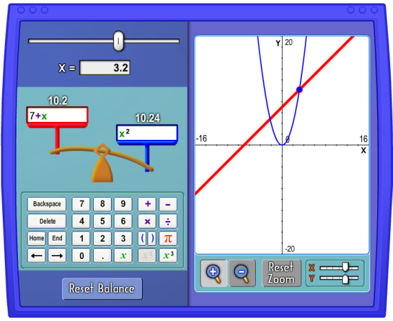 The Best Free Algebra Homework Help Websites