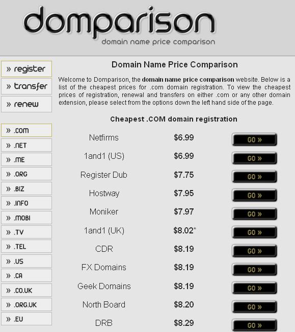 compare domain registration