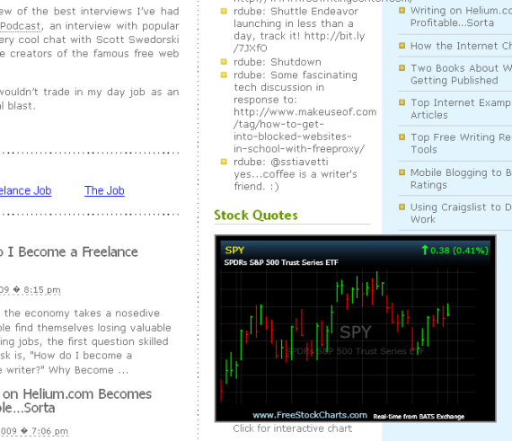 5 Free Website Stock Tickers for Financial Geeks freestockcharts3