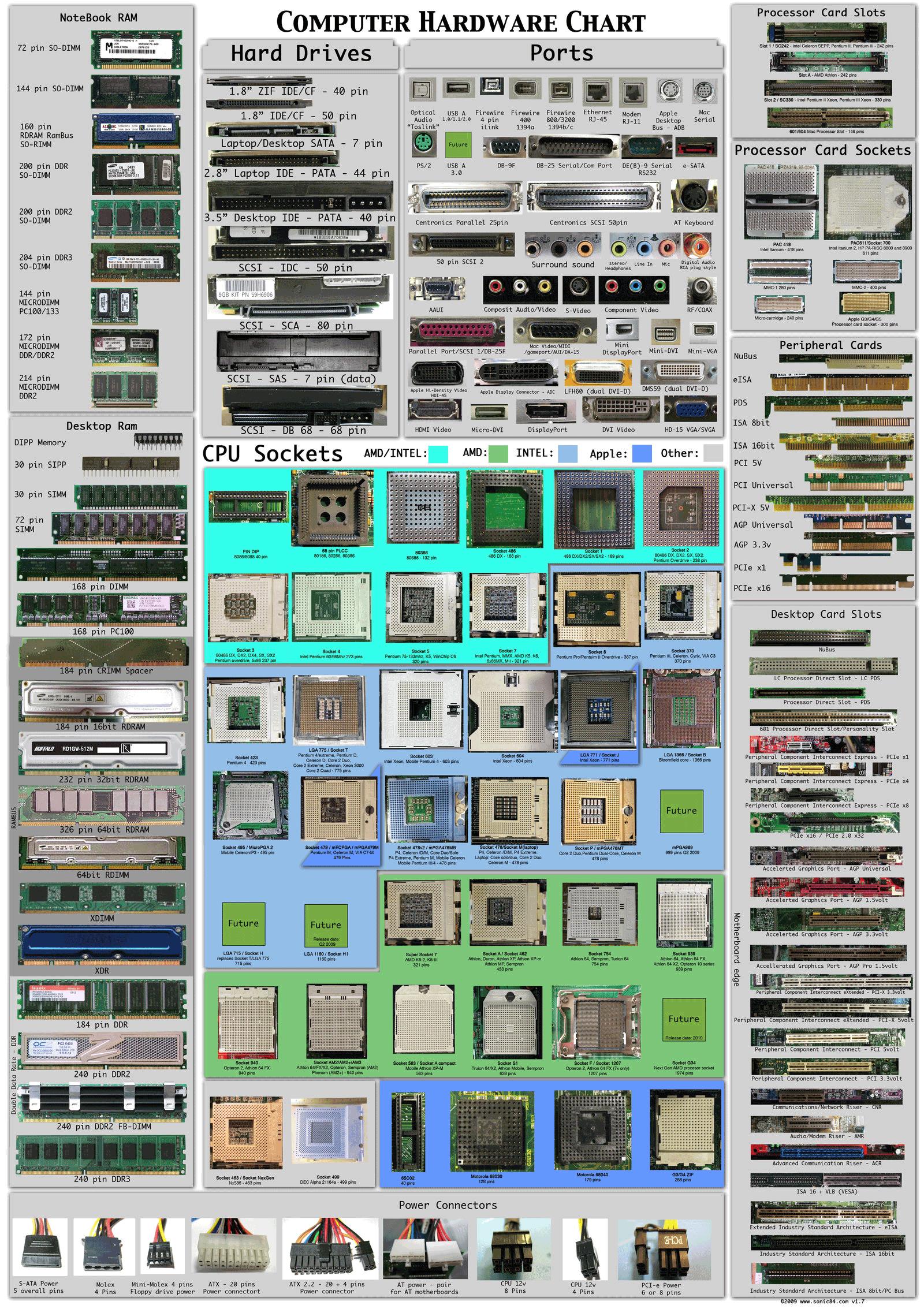 computer hardware pdf - Bare.bearsbackyard.co
