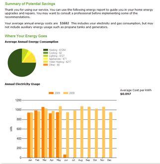energy saving recommendations